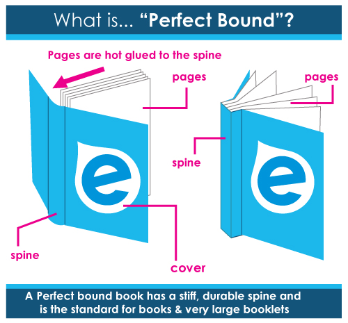 https://shop.eprintonline.com.au/images/products_gallery_images/10734_Perfect_Bind_Books238748.jpg